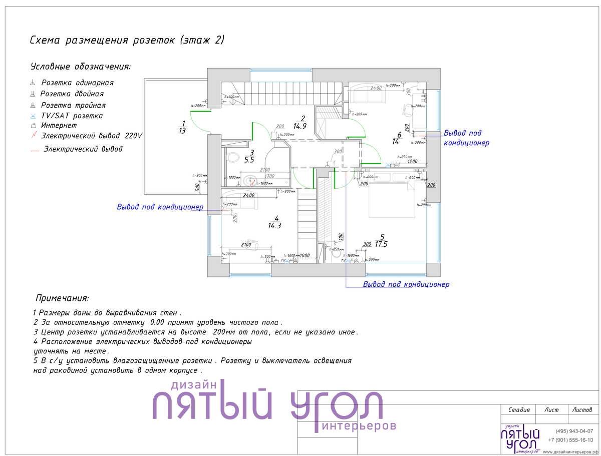Условные обозначения на схеме кондиционирования5